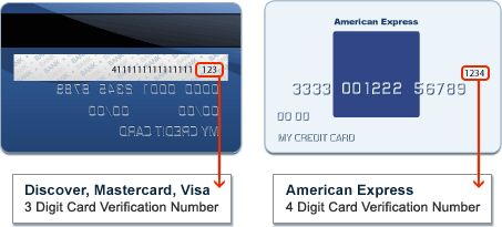 The security code is the three or four digit code on the back of your card.